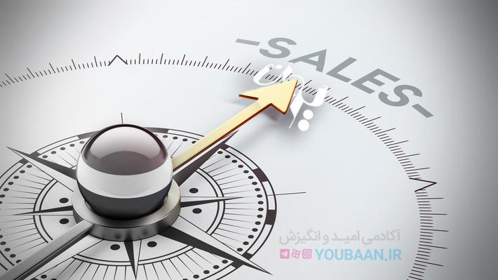 فروشنده موفق, یوبان