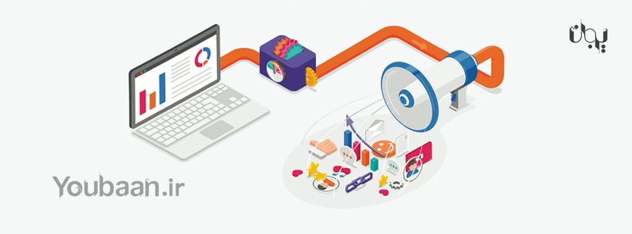 بررسی تاثیر تبلیغات در فروش محصول, یوبان